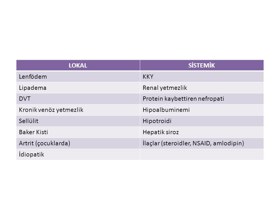 LOKALSİSTEMİK LenfödemKKY LipademaRenal yetmezlik DVTProtein kaybettiren nefropati Kronik venöz yetmezlikHipoalbuminemi SellülitHipotroidi Baker KistiHepatik siroz Artrit (çocuklarda)İlaçlar (steroidler, NSAID, amlodipin) İdiopatik