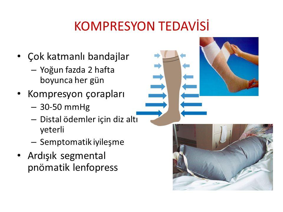 KOMPRESYON TEDAVİSİ Çok katmanlı bandajlar – Yoğun fazda 2 hafta boyunca her gün Kompresyon çorapları – 30-50 mmHg – Distal ödemler için diz altı yeterli – Semptomatik iyileşme Ardışık segmental pnömatik lenfopress