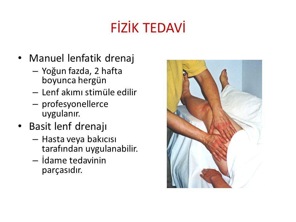 FİZİK TEDAVİ Manuel lenfatik drenaj – Yoğun fazda, 2 hafta boyunca hergün – Lenf akımı stimüle edilir – profesyonellerce uygulanır.