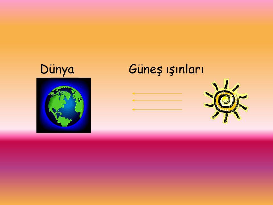 Dünya Güneş ışınları