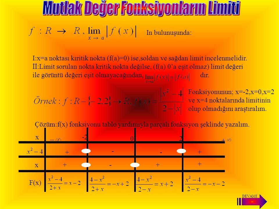 3)1(lim)( 22    xxf xx Oldugundan, lim=3'tür Olduğundan, lim=1 dir. 1 1 2 3 -2 0 2