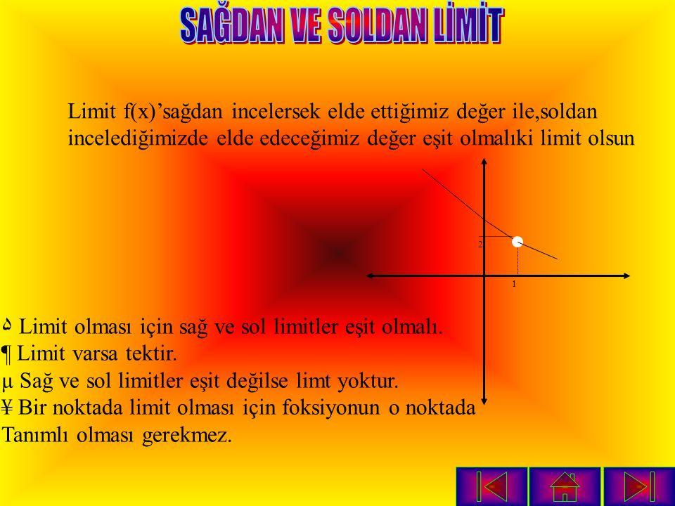 B)Diziler yardımıyla limit C)Epsilon tekniği ile limit D)Özel tanımlı fonksiyonların limitleri A)Sağdan ve Soldan Limt A)süreklilik şartları Alıştır- malar
