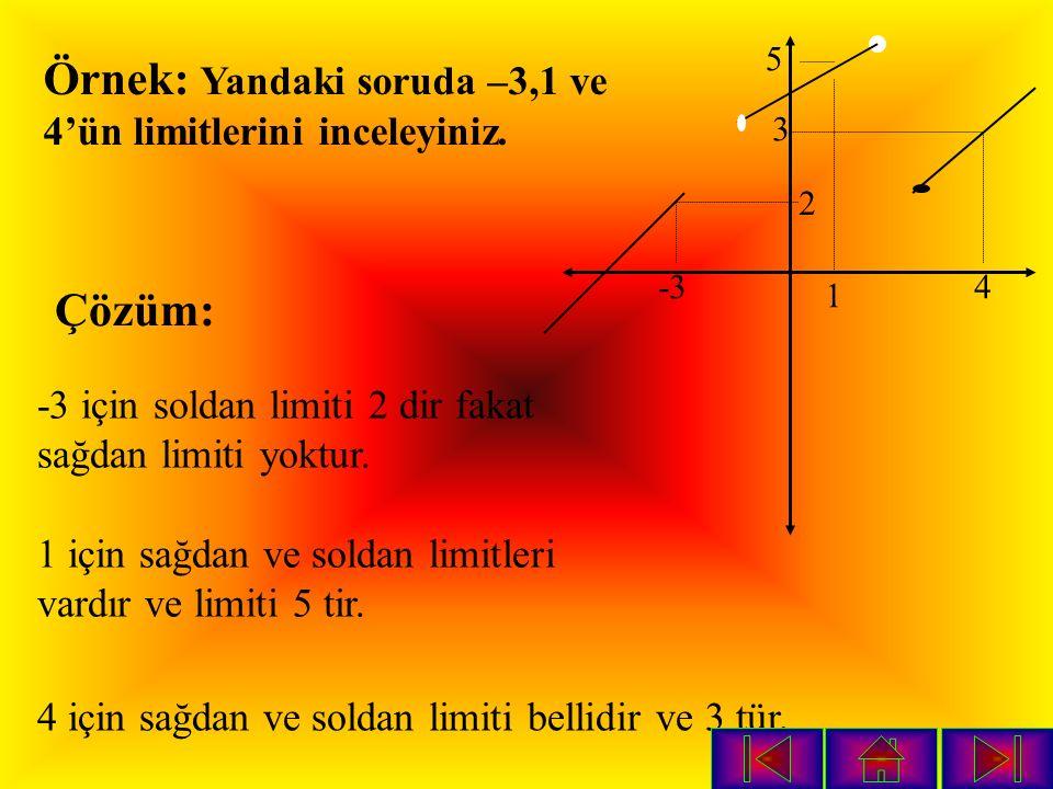 Limit f(x)'sağdan incelersek elde ettiğimiz değer ile,soldan incelediğimizde elde edeceğimiz değer eşit olmalıki limit olsun 1 2 ۵ Limit olması için sağ ve sol limitler eşit olmalı.