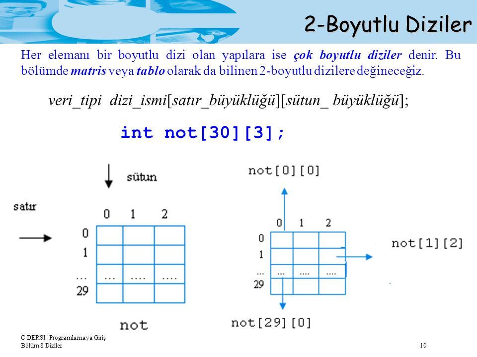 C DERSİ Programlamaya Giriş Bölüm 8 Diziler 10 2-Boyutlu Diziler int not[30][3]; veri_tipi dizi_ismi[satır_büyüklüğü][sütun_ büyüklüğü]; Her elemanı b