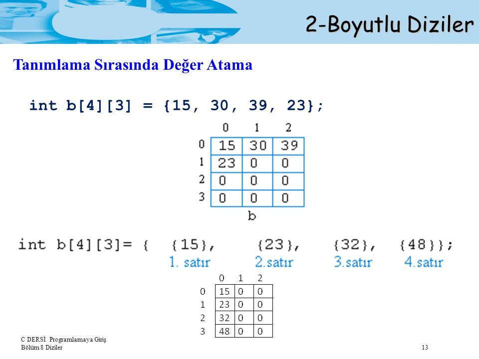 C DERSİ Programlamaya Giriş Bölüm 8 Diziler 13 2-Boyutlu Diziler Tanımlama Sırasında Değer Atama int b[4][3] = {15, 30, 39, 23};
