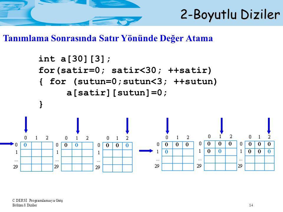 C DERSİ Programlamaya Giriş Bölüm 8 Diziler 14 2-Boyutlu Diziler Tanımlama Sonrasında Satır Yönünde Değer Atama int a[30][3]; for(satir=0; satir<30; +