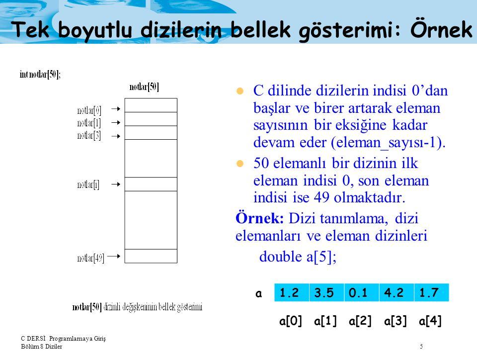 C DERSİ Programlamaya Giriş Bölüm 8 Diziler 5 Tek boyutlu dizilerin bellek gösterimi: Örnek C dilinde dizilerin indisi 0'dan başlar ve birer artarak e