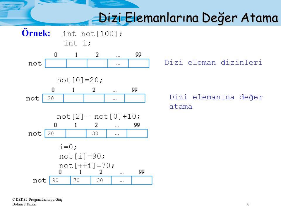 C DERSİ Programlamaya Giriş Bölüm 8 Diziler 6 Dizi Elemanlarına Değer Atama Örnek: int not[100]; int i; not[0]=20; 20 not[2]= not[0]+10; 2030 i=0; not