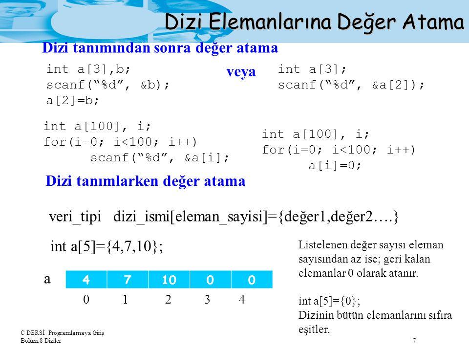 """C DERSİ Programlamaya Giriş Bölüm 8 Diziler 7 Dizi Elemanlarına Değer Atama int a[3],b; scanf(""""%d"""", &b); a[2]=b; int a[3]; scanf(""""%d"""", &a[2]); veya ve"""