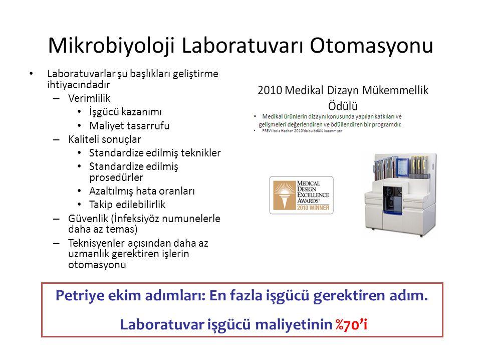 Mikrobiyoloji Laboratuvarı Otomasyonu Laboratuvarlar şu başlıkları geliştirme ihtiyacındadır – Verimlilik İşgücü kazanımı Maliyet tasarrufu – Kaliteli sonuçlar Standardize edilmiş teknikler Standardize edilmiş prosedürler Azaltılmış hata oranları Takip edilebilirlik – Güvenlik (İnfeksiyöz numunelerle daha az temas) – Teknisyenler açısından daha az uzmanlık gerektiren işlerin otomasyonu Petriye ekim adımları: En fazla işgücü gerektiren adım.