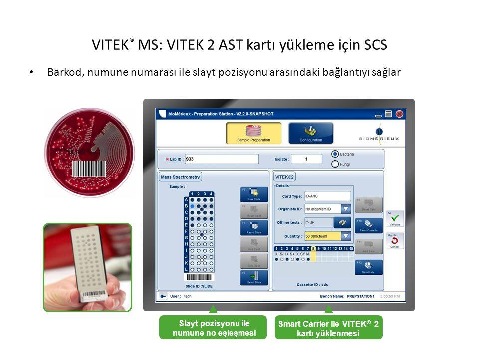 VITEK ® MS: VITEK 2 AST kartı yükleme için SCS Barkod, numune numarası ile slayt pozisyonu arasındaki bağlantıyı sağlar Slayt pozisyonu ile numune no eşleşmesi Smart Carrier ile VITEK ® 2 kartı yüklenmesi