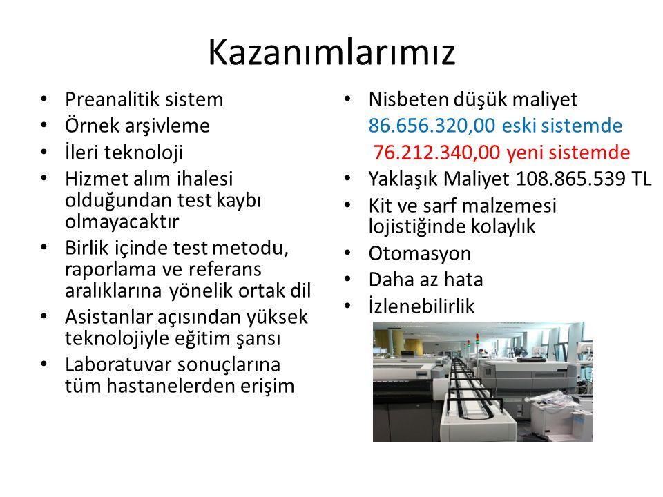 Kazanımlarımız Preanalitik sistem Örnek arşivleme İleri teknoloji Hizmet alım ihalesi olduğundan test kaybı olmayacaktır Birlik içinde test metodu, raporlama ve referans aralıklarına yönelik ortak dil Asistanlar açısından yüksek teknolojiyle eğitim şansı Laboratuvar sonuçlarına tüm hastanelerden erişim Nisbeten düşük maliyet 86.656.320,00 eski sistemde 76.212.340,00 yeni sistemde Yaklaşık Maliyet 108.865.539 TL Kit ve sarf malzemesi lojistiğinde kolaylık Otomasyon Daha az hata İzlenebilirlik