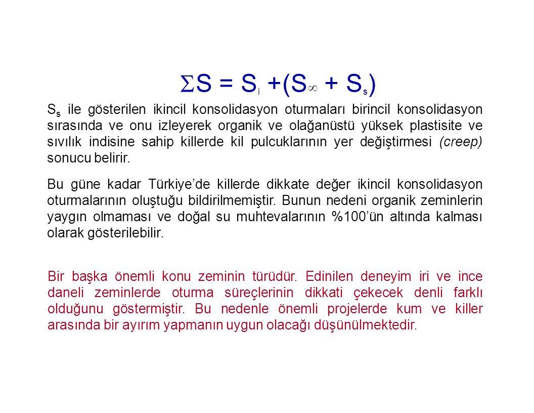  S = S i +(S  + S s ) S s ile gösterilen ikincil konsolidasyon oturmaları birincil konsolidasyon sırasında ve onu izleyerek organik ve olağanüstü yü