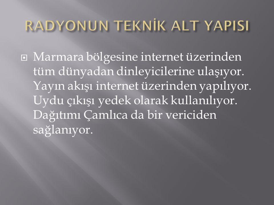  07.10 Mehmet Fatih DOĞAN : Hit morning  10.14 Esin GÖRÜR : Coffee Talk  14.16 Aykut BALCI  16.20 Fikret KOCAMAZ : Back To Home  20.24 Tuğan KOZAN