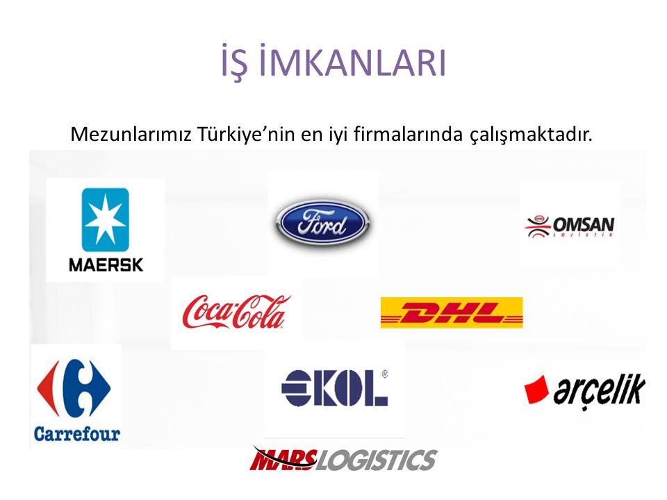 İŞ İMKANLARI Mezunlarımız Türkiye'nin en iyi firmalarında çalışmaktadır.