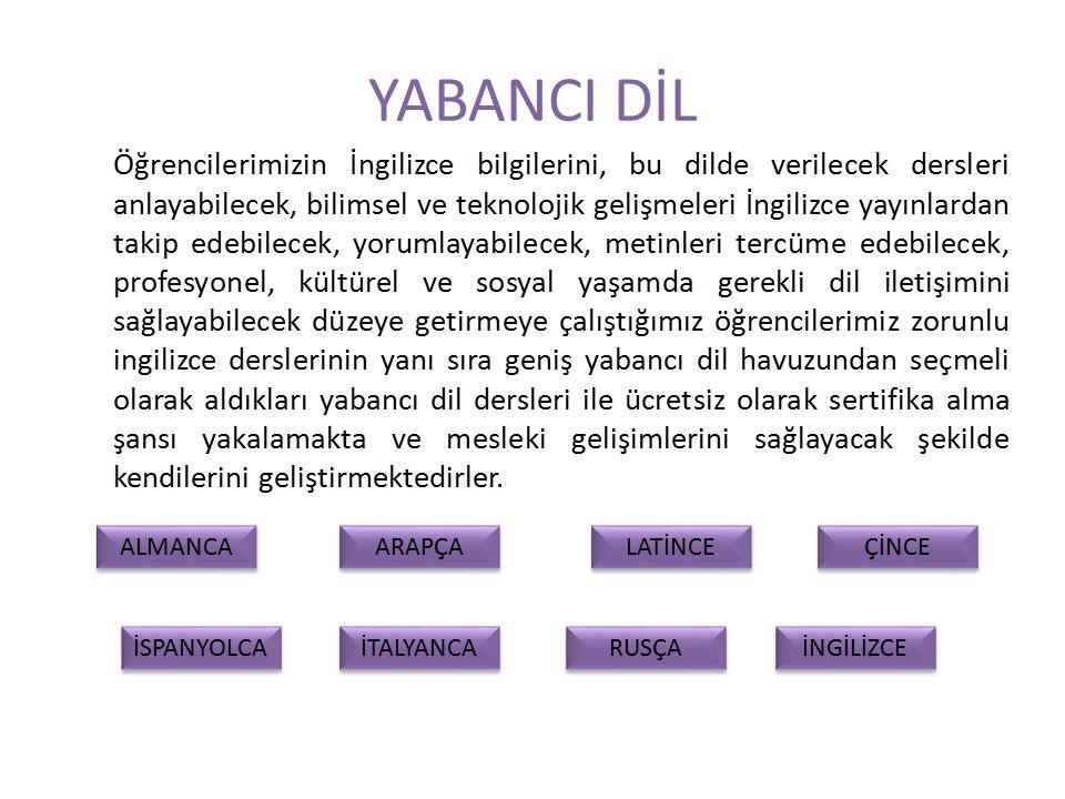 YÜKSEK LİSANS VE DOKTORA  Lojistik ve Tedarik Zinciri Yönetimi (Tezli)  Lojistik ve Tedarik Zinciri Yönetimi (Tezsiz)  Lojistik ve Tedarik Zinciri Yönetimi Doktora Programı Lisans, Yüksek Lisans ve Doktora Programı İle Türkiye'de Üçünü Eşzamanlı Barındıran Tek Program