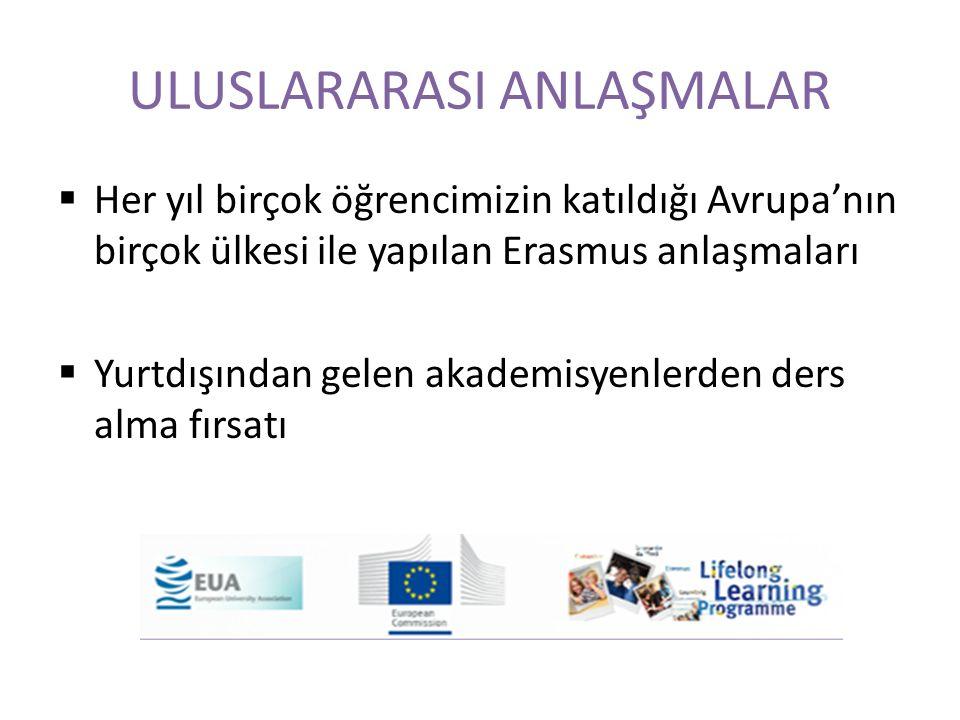ULUSLARARASI ANLAŞMALAR  Her yıl birçok öğrencimizin katıldığı Avrupa'nın birçok ülkesi ile yapılan Erasmus anlaşmaları  Yurtdışından gelen akademis