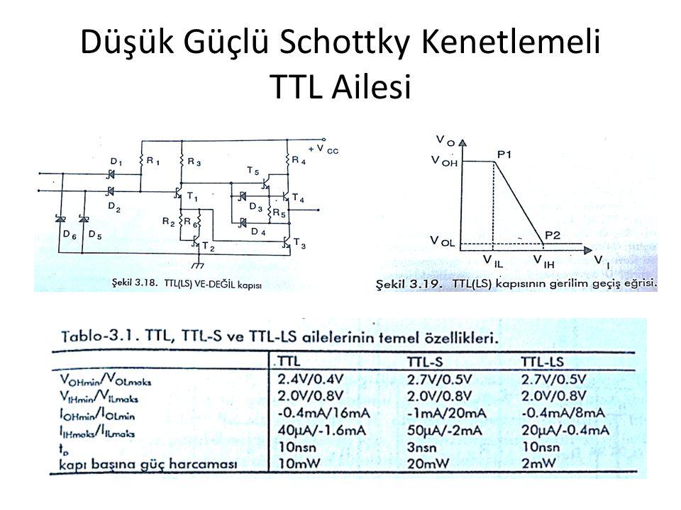 Düşük Güçlü Schottky Kenetlemeli TTL Ailesi