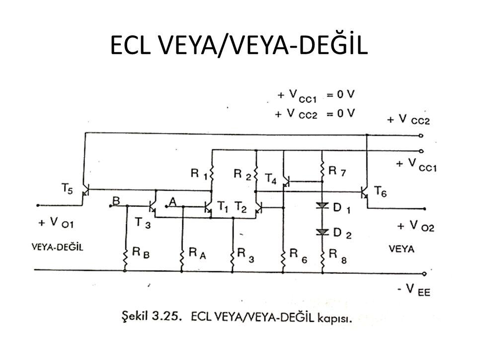 ECL VEYA/VEYA-DEĞİL