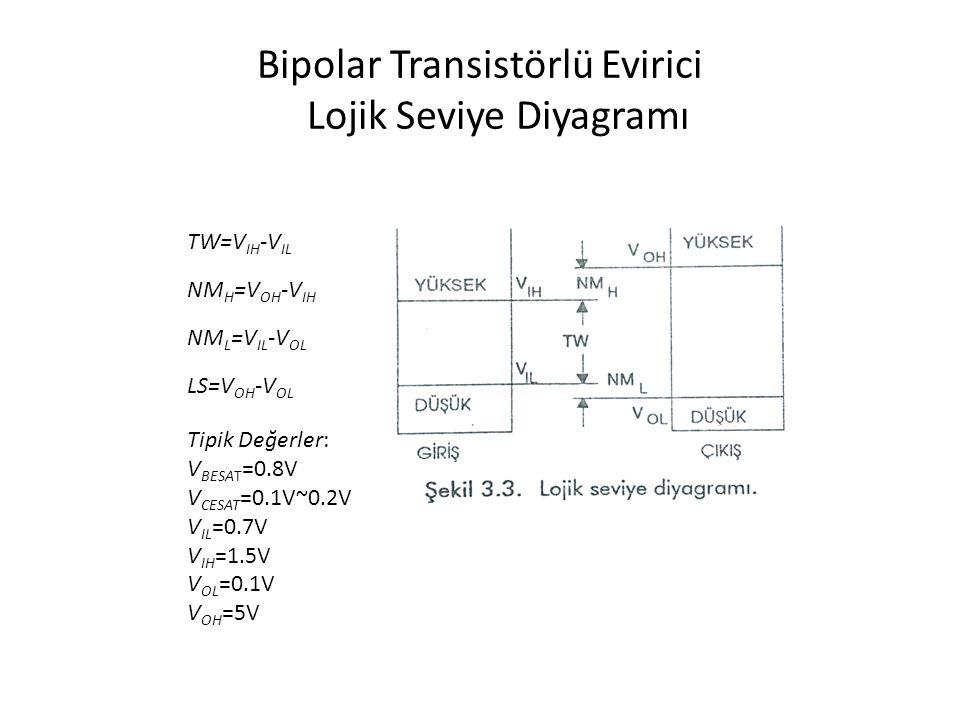 Bipolar Transistörlü Evirici Lojik Seviye Diyagramı TW=V IH -V IL NM H =V OH -V IH NM L =V IL -V OL LS=V OH -V OL Tipik Değerler: V BESAT =0.8V V CESAT =0.1V~0.2V V IL =0.7V V IH =1.5V V OL =0.1V V OH =5V