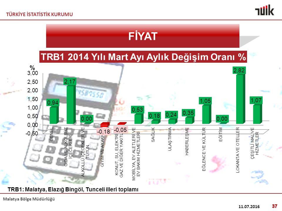 TÜRKİYE İSTATİSTİK KURUMU Malatya Bölge Müdürlüğü 11.07.2016 37 FİYAT TRB1: Malatya, Elazığ Bingöl, Tunceli illeri toplamı
