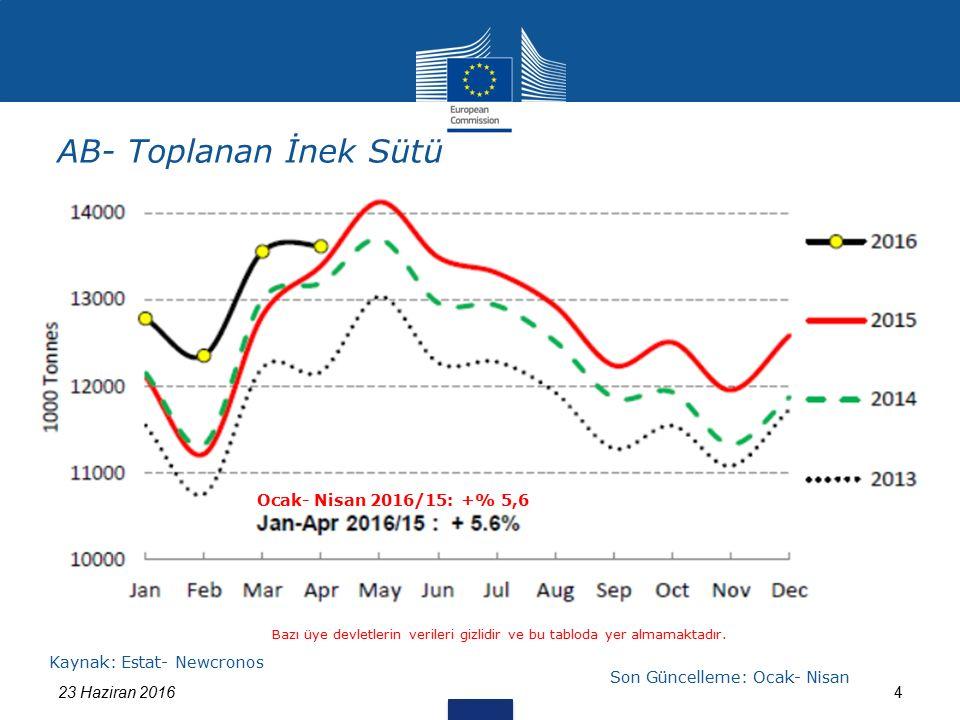 AB- Toplanan İnek Sütü 23 Haziran 20164 Kaynak: Estat- Newcronos Son Güncelleme: Ocak- Nisan Bazı üye devletlerin verileri gizlidir ve bu tabloda yer almamaktadır.
