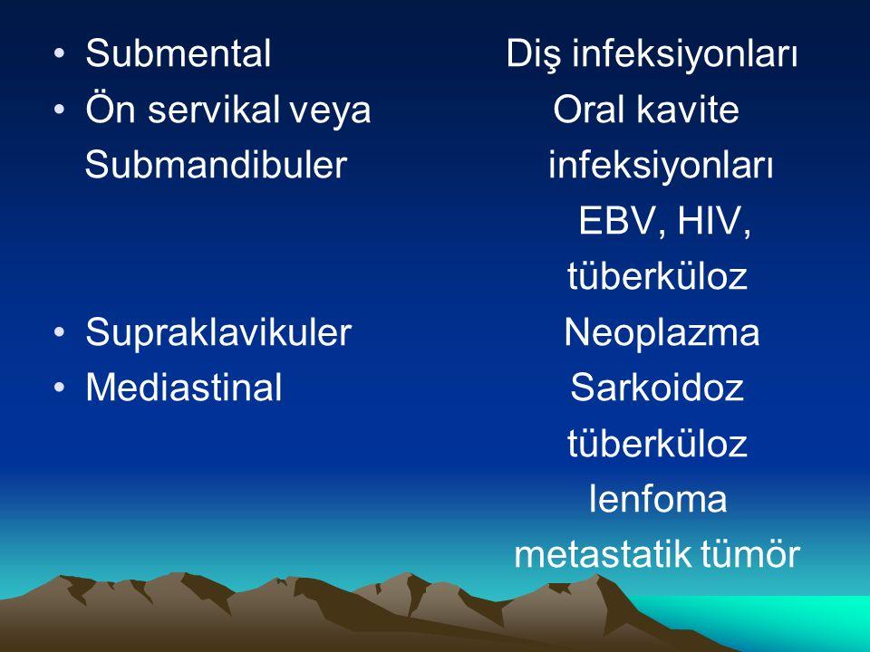 Submental Diş infeksiyonları Ön servikal veya Oral kavite Submandibuler infeksiyonları EBV, HIV, tüberküloz Supraklavikuler Neoplazma Mediastinal Sarkoidoz tüberküloz lenfoma metastatik tümör