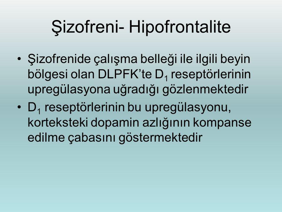 Şizofreni- Hipofrontalite Şizofrenide çalışma belleği ile ilgili beyin bölgesi olan DLPFK'te D 1 reseptörlerinin upregülasyona uğradığı gözlenmektedir