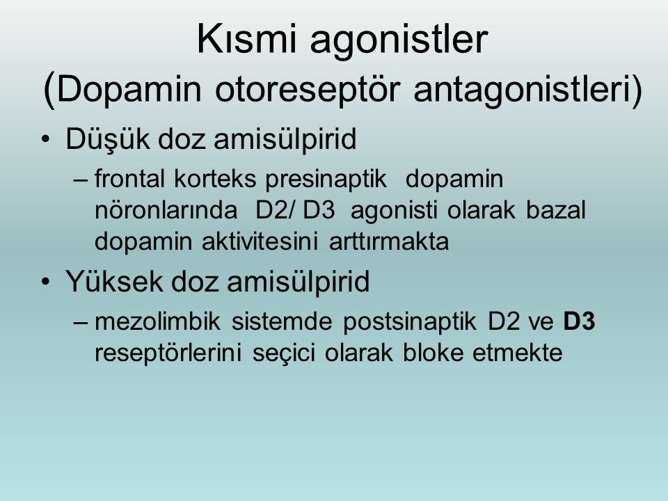 Kısmi agonistler ( Dopamin otoreseptör antagonistleri) Düşük doz amisülpirid –frontal korteks presinaptik dopamin nöronlarında D2/ D3 agonisti olarak