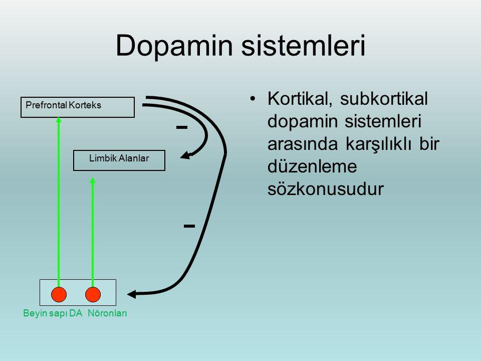 Beyin sapı DA Nöronları Prefrontal Korteks Limbik Alanlar Dopamin sistemleri Kortikal, subkortikal dopamin sistemleri arasında karşılıklı bir düzenlem