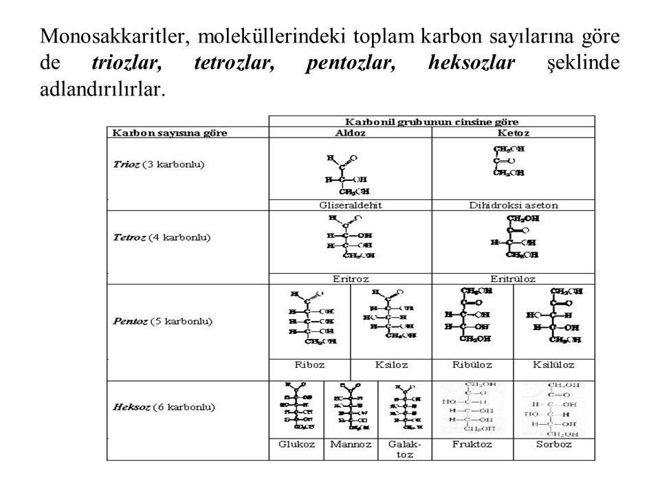 Glikozaminoglikanlar (mukopolisakkaritler), tekrarlayan disakkarit ünitelerinin düz polimerlerinden oluşmuş bileşiklerdir.
