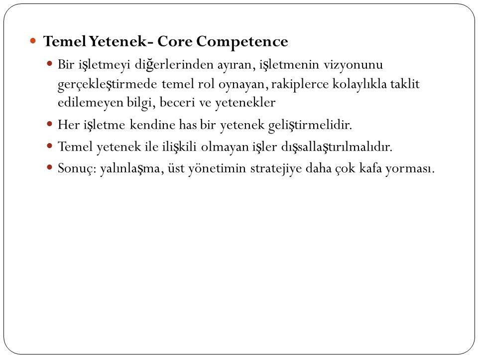 Temel Yetenek- Core Competence Bir i ş letmeyi di ğ erlerinden ayıran, i ş letmenin vizyonunu gerçekle ş tirmede temel rol oynayan, rakiplerce kolaylıkla taklit edilemeyen bilgi, beceri ve yetenekler Her i ş letme kendine has bir yetenek geli ş tirmelidir.