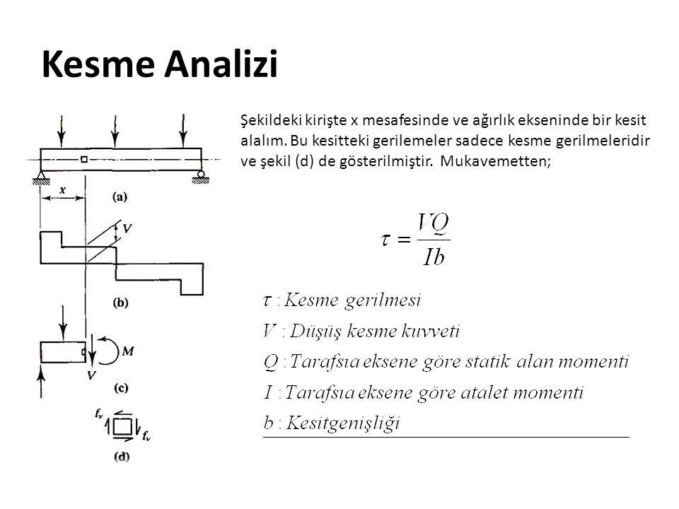 Kesme Analizi Şekildeki kirişte x mesafesinde ve ağırlık ekseninde bir kesit alalım. Bu kesitteki gerilemeler sadece kesme gerilmeleridir ve şekil (d)