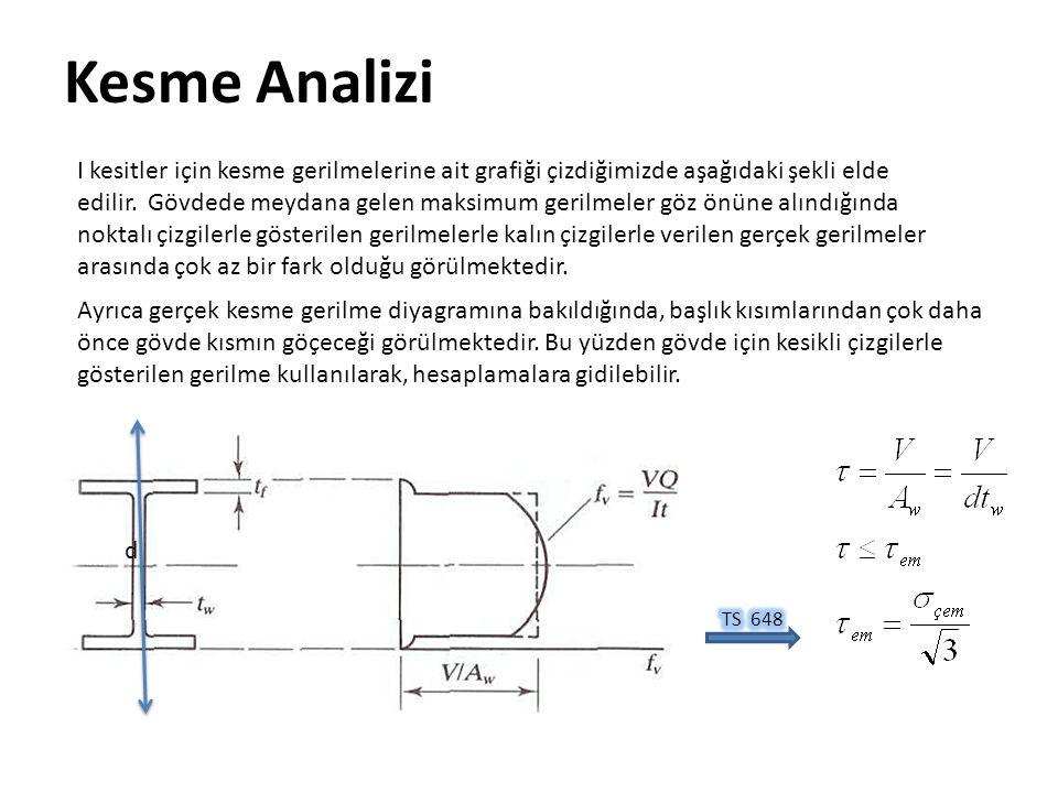 Kesme Analizi I kesitler için kesme gerilmelerine ait grafiği çizdiğimizde aşağıdaki şekli elde edilir. Gövdede meydana gelen maksimum gerilmeler göz