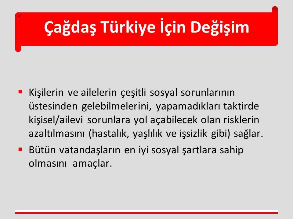 Çağdaş Türkiye İçin Değişim  Kişilerin ve ailelerin çeşitli sosyal sorunlarının üstesinden gelebilmelerini, yapamadıkları taktirde kişisel/ailevi sor