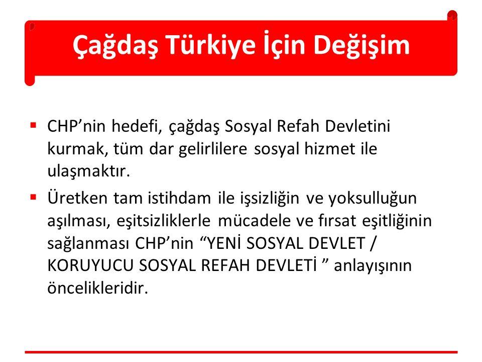 Çağdaş Türkiye İçin Değişim  CHP'nin hedefi, çağdaş Sosyal Refah Devletini kurmak, tüm dar gelirlilere sosyal hizmet ile ulaşmaktır.  Üretken tam is