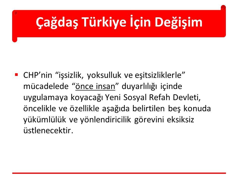 """Çağdaş Türkiye İçin Değişim  CHP'nin """"işsizlik, yoksulluk ve eşitsizliklerle"""" mücadelede """"önce insan"""" duyarlılığı içinde uygulamaya koyacağı Yeni Sos"""