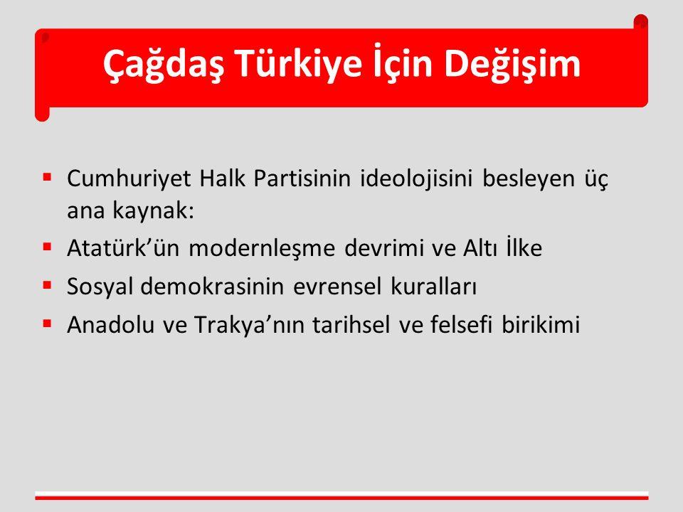Çağdaş Türkiye İçin Değişim  CHP'nin işsizlik, yoksulluk ve eşitsizliklerle mücadelede önce insan duyarlılığı içinde uygulamaya koyacağı Yeni Sosyal Refah Devleti, öncelikle ve özellikle aşağıda belirtilen beş konuda yükümlülük ve yönlendiricilik görevini eksiksiz üstlenecektir.