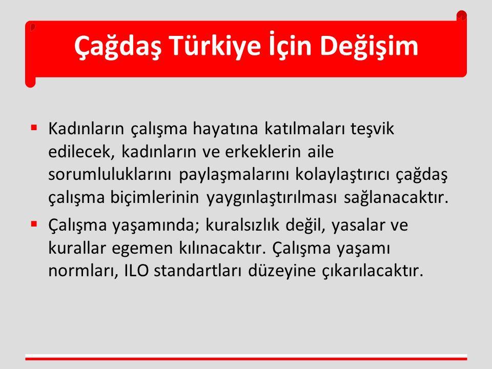 Çağdaş Türkiye İçin Değişim  Kadınların çalışma hayatına katılmaları teşvik edilecek, kadınların ve erkeklerin aile sorumluluklarını paylaşmalarını kolaylaştırıcı çağdaş çalışma biçimlerinin yaygınlaştırılması sağlanacaktır.