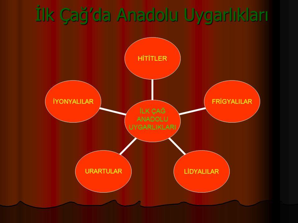 İÇİNDEKİLER 1)İlk Çağ'da Anadolu Uygarlıkları 2)Hititler 3)Frigler 4)Lidyalılar 5)Urartular 6)İyonlar 7)Kaynakça