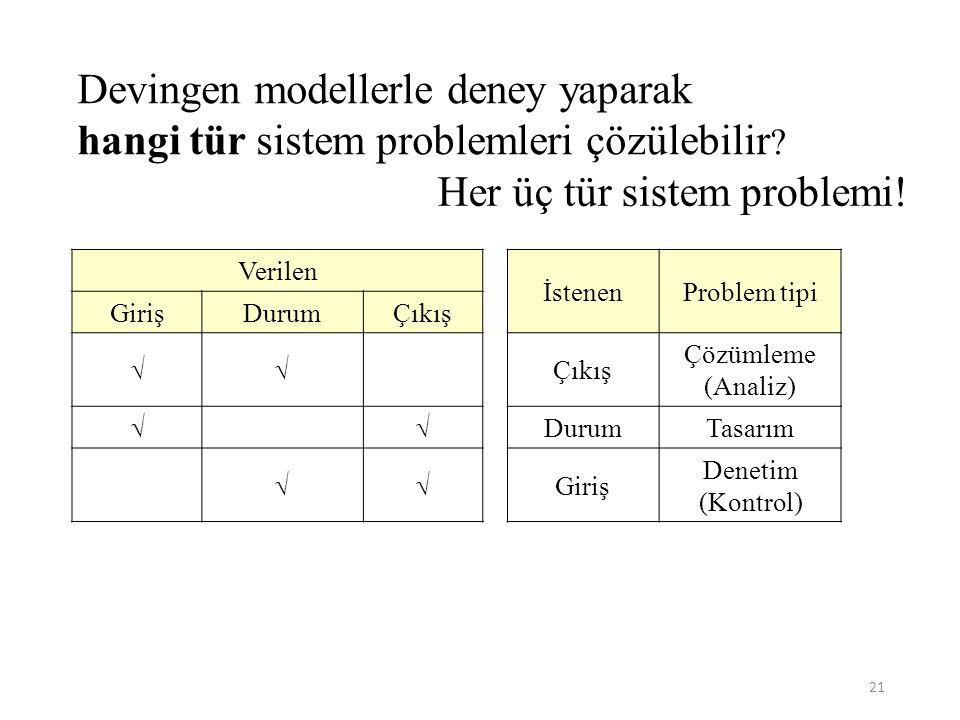 21 Devingen modellerle deney yaparak hangi tür sistem problemleri çözülebilir .