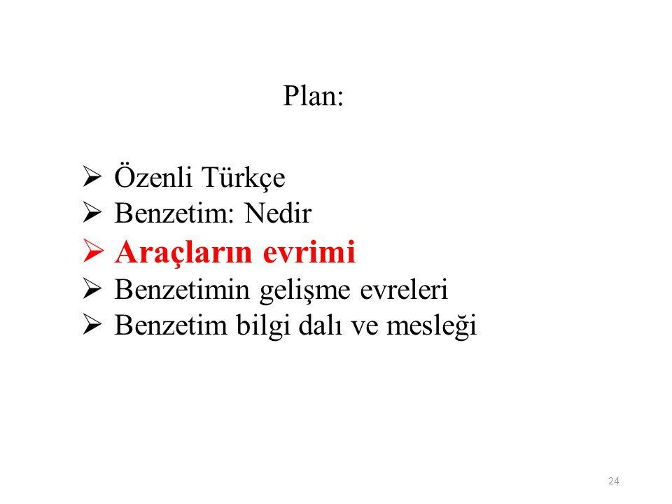 24 Plan:  Özenli Türkçe  Benzetim: Nedir  Araçların evrimi  Benzetimin gelişme evreleri  Benzetim bilgi dalı ve mesleği