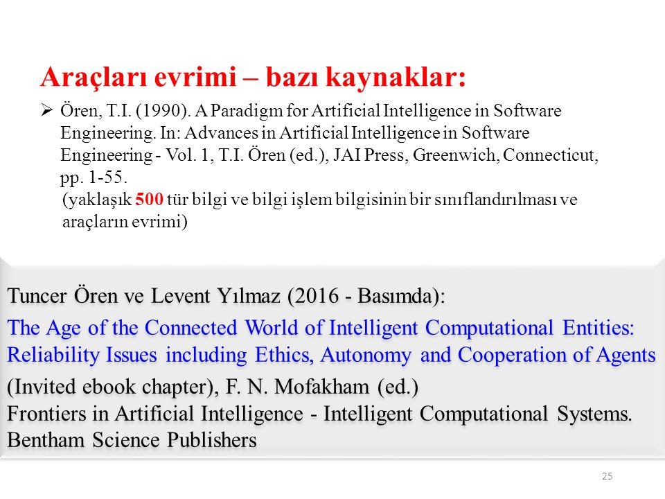 25 Araçları evrimi – bazı kaynaklar:  Ören, T.I. (1990).