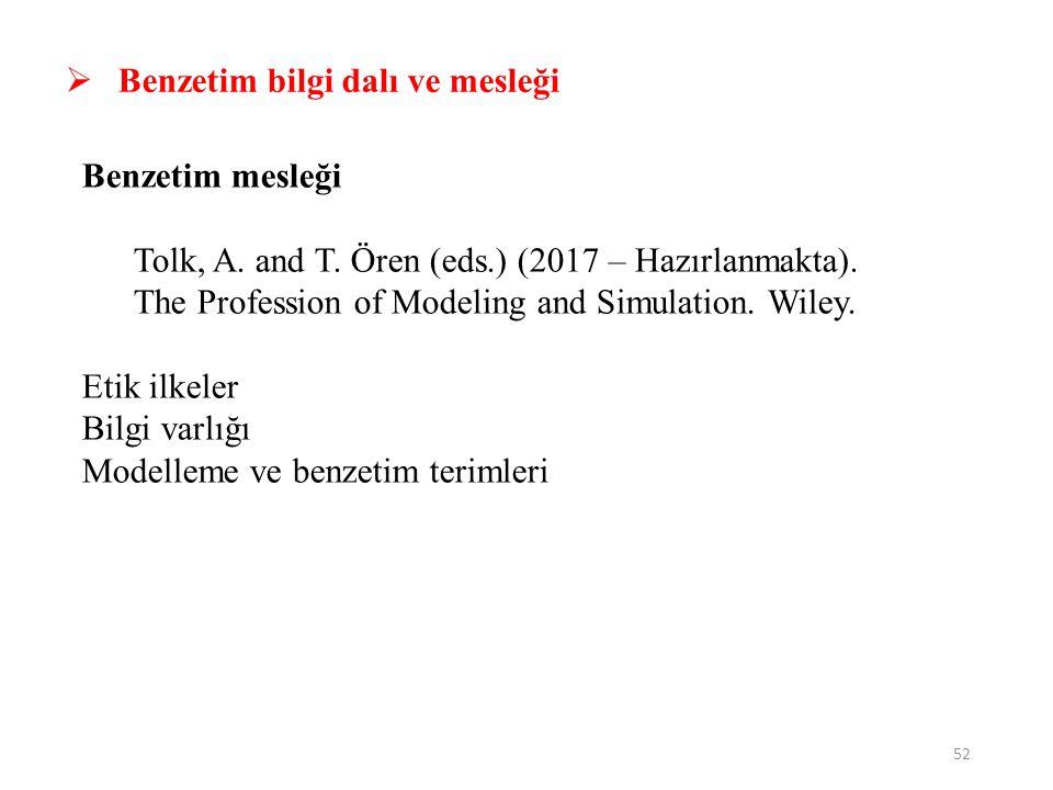52  Benzetim bilgi dalı ve mesleği Benzetim mesleği Tolk, A.