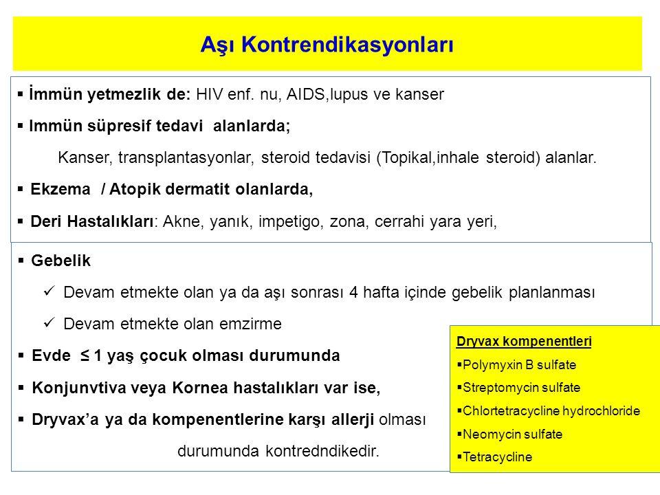 Aşı Kontrendikasyonları  İmmün yetmezlik de: HIV enf.