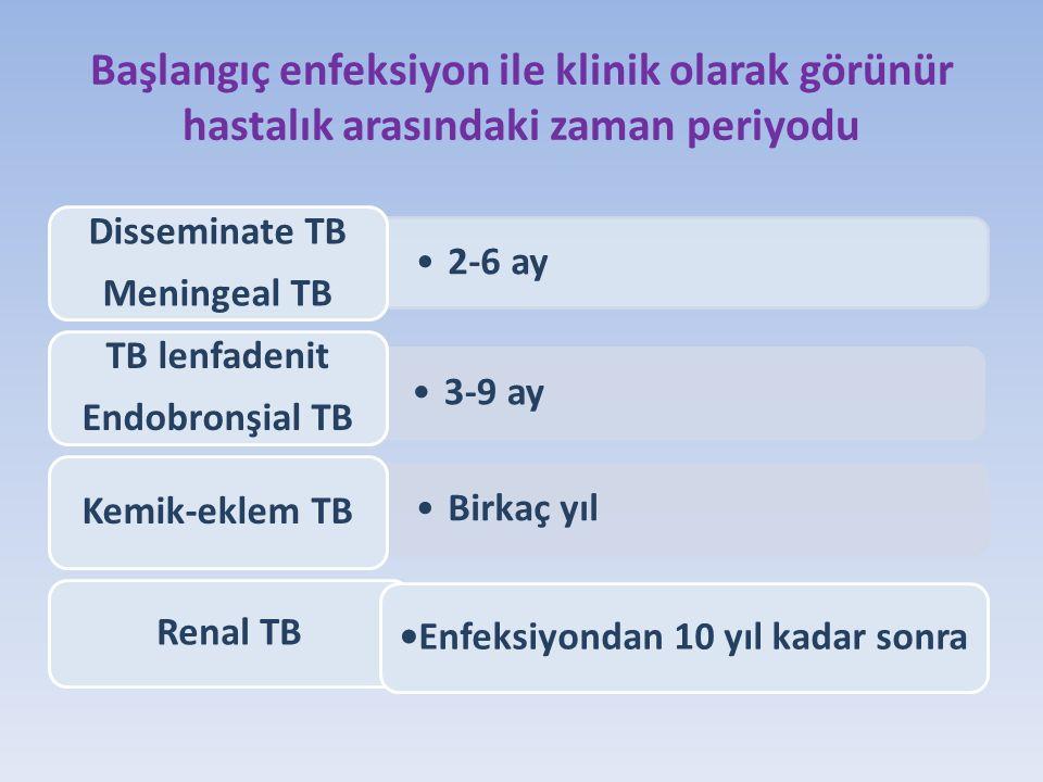 Başlangıç enfeksiyon ile klinik olarak görünür hastalık arasındaki zaman periyodu 2-6 ay Disseminate TB Meningeal TB 3-9 ay TB lenfadenit Endobronşial TB Birkaç yıl Kemik-eklem TB Renal TB Enfeksiyondan 10 yıl kadar sonra
