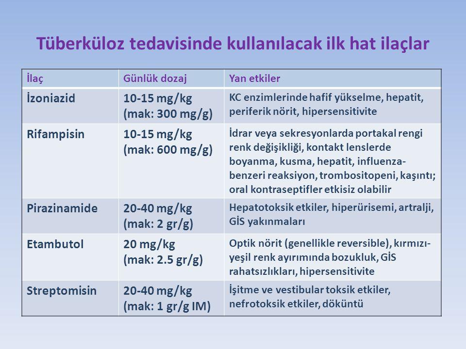 Tüberküloz tedavisinde kullanılacak ilk hat ilaçlar İlaçGünlük dozajYan etkiler İzoniazid10-15 mg/kg (mak: 300 mg/g) KC enzimlerinde hafif yükselme, hepatit, periferik nörit, hipersensitivite Rifampisin10-15 mg/kg (mak: 600 mg/g) İdrar veya sekresyonlarda portakal rengi renk değişikliği, kontakt lenslerde boyanma, kusma, hepatit, influenza- benzeri reaksiyon, trombositopeni, kaşıntı; oral kontraseptifler etkisiz olabilir Pirazinamide20-40 mg/kg (mak: 2 gr/g) Hepatotoksik etkiler, hiperürisemi, artralji, GİS yakınmaları Etambutol20 mg/kg (mak: 2.5 gr/g) Optik nörit (genellikle reversible), kırmızı- yeşil renk ayırımında bozukluk, GİS rahatsızlıkları, hipersensitivite Streptomisin20-40 mg/kg (mak: 1 gr/g IM) İşitme ve vestibular toksik etkiler, nefrotoksik etkiler, döküntü