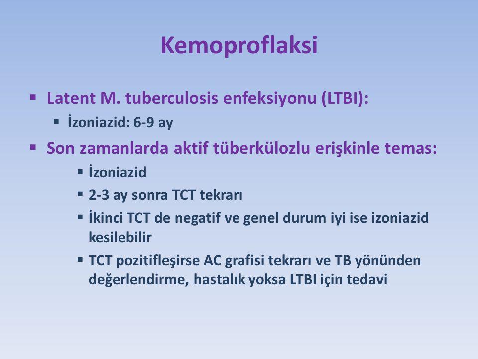 Kemoproflaksi  Latent M.