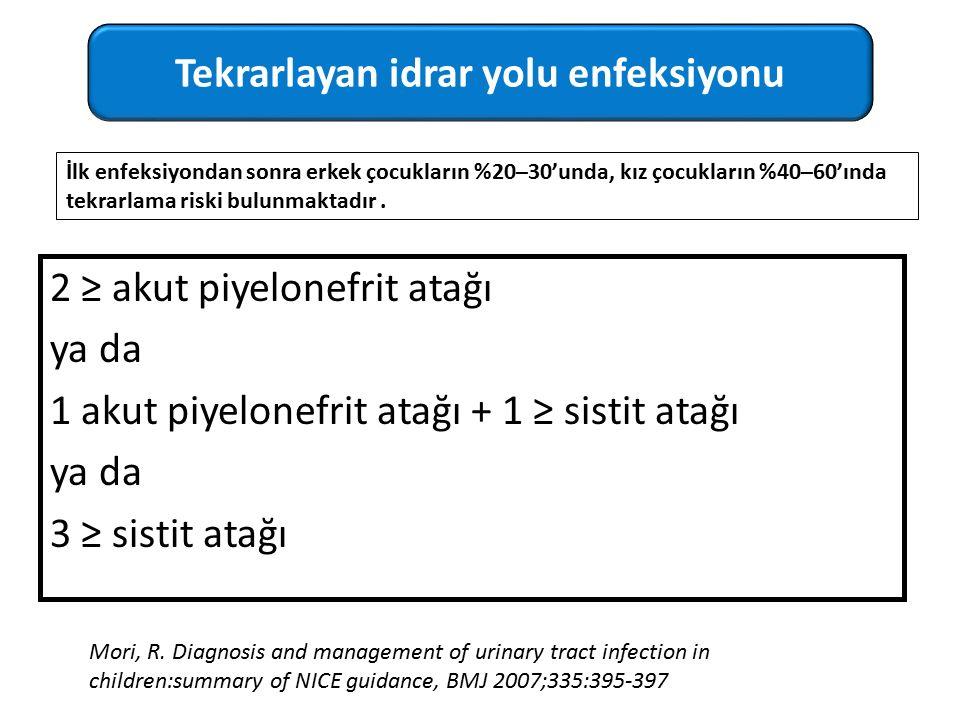 2 ≥ akut piyelonefrit atağı ya da 1 akut piyelonefrit atağı + 1 ≥ sistit atağı ya da 3 ≥ sistit atağı İlk enfeksiyondan sonra erkek çocukların %20–30'unda, kız çocukların %40–60'ında tekrarlama riski bulunmaktadır.