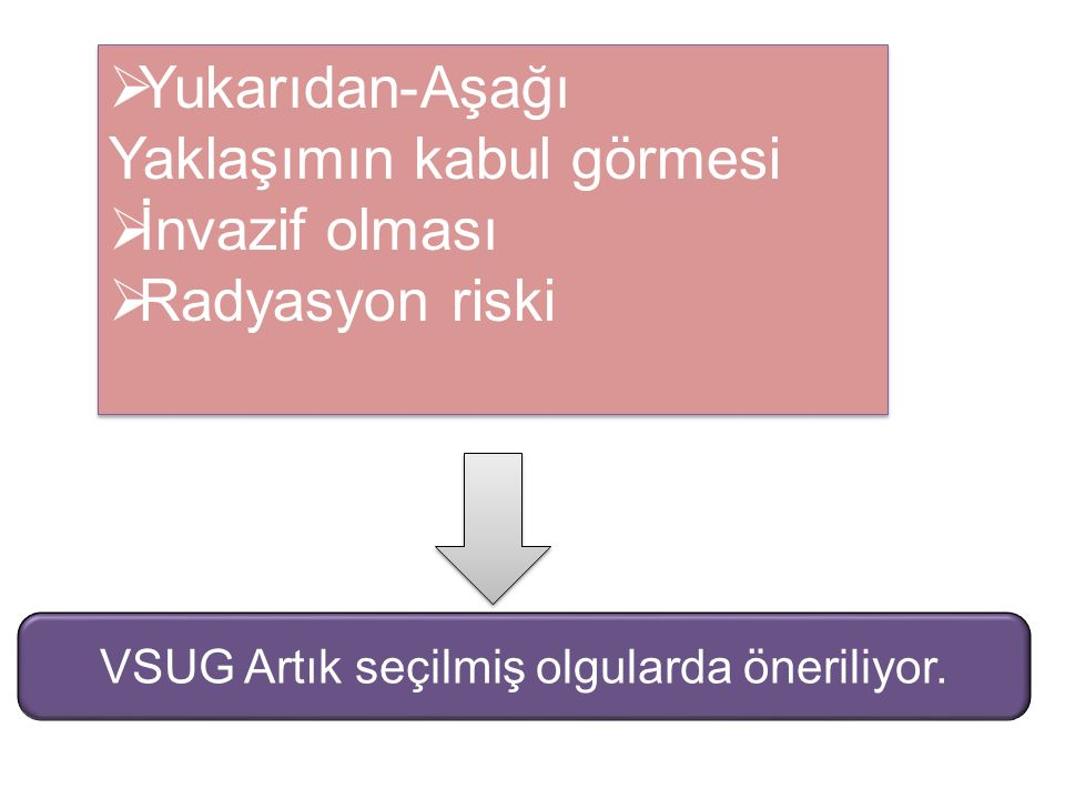 VSUG Artık seçilmiş olgularda öneriliyor.  Yukarıdan-Aşağı Yaklaşımın kabul görmesi  İnvazif olması  Radyasyon riski  Yukarıdan-Aşağı Yaklaşımın k